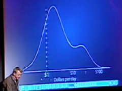 Rosling - High Level View