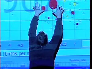 Hans Rosling - TED 2006