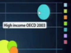Rosling - Label OECD