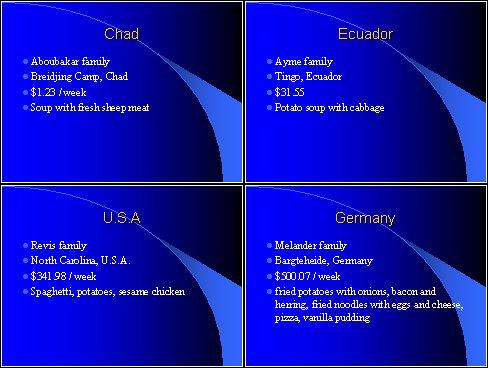 text-slides-world-eats