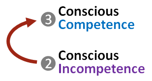 speaking-competence-2-3