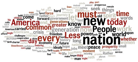 Snapshot of words used in Barack Obama's Inauguation Speech (larger words were used most frequently)