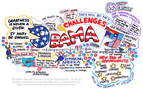Amazing visual representation by Brandy Agerbeck, Loosetooth.com - http://www.loosetooth.com/Viscom/gf/obama.htm