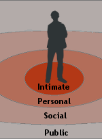 4-zones-intimate-personal-social-public-preview