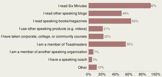 2010-01-public-speaking-skills