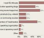 2010-01-public-speaking-survey-preview