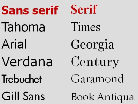 Sans serif versus serif slide fonts