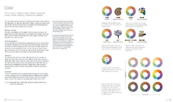 Universal Principles Of Design Pdf